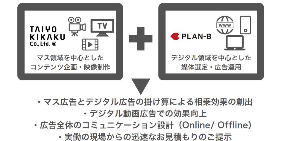 【PLAN-B×太陽企画】広告制作・マーケティング全体を統合的にサポート