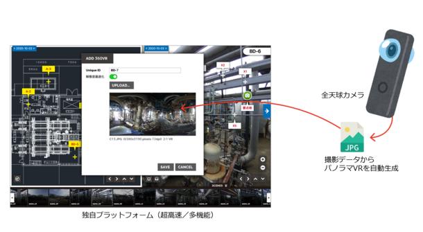 簡単に高品質パノラマVRを制作できる「Media Reactor VR」、7月にβ版リリース